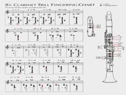 Clarinet Trill Chart Tdms Band Choir Fingering Trill Charts Eb Clarinet