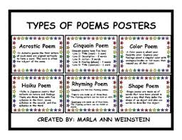 Types Of Poetry Anchor Chart Types Poems