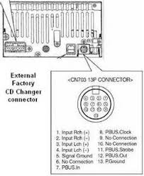 similiar 13 pin din plug pinout kenwood kca bt100 keywords pin din connector wiring diagram further 8 pin mini din pinout