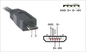 mini usb cable wiring diagram 3 0 regard to micro pinout micro