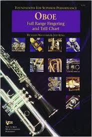 Oboe Trill Chart Full Range Fingering And Trill Chart Foundations For