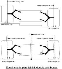 autozine technical school handling 2003 Buick Rendezvous Fuse Box Diagram 2003 Buick Rendezvous Fuse Box Diagram #74 2003 buick rendezvous fuse box diagram