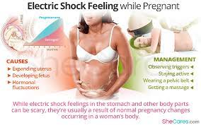electric shock feeling in the stomach