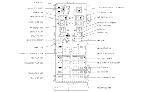 2005 ford taurus fuse box diagram 33 wiring diagram images 2008 05 05 104632 kk i have a 1999 taurus the power windows and door locks stoped