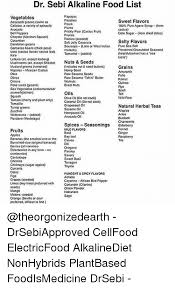 Alkaline Food List Chart