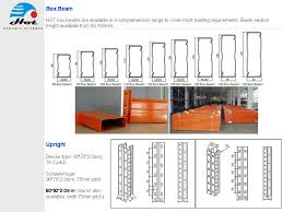 Pallet Racking Load Capacity Chart Www Bedowntowndaytona Com