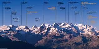 Monte Rosa - Regina delle Alpi - Alto Piemonte