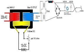 arc welding block diagram wirdig diagram together dc inverter welder schematic in addition
