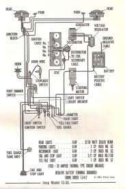 63 willys jeep wiring diagram house wiring diagram symbols \u2022 1973 jeep wiring diagram at 1974 Jeep Wiring Diagram