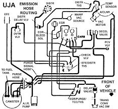 vac diagrams
