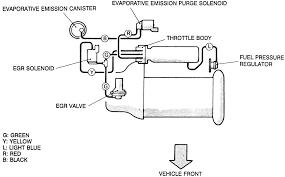 toyota c sel turbo engine vacuum diagram toyota automotive toyota 2c sel turbo engine vacuum diagram toyota automotive wiring diagrams