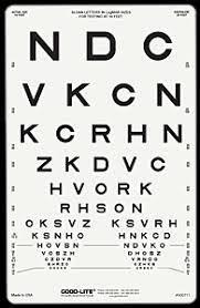 How To Use Sloan Eye Chart Sloan Eye Chart 10 Feet 2019