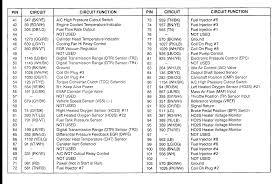 mercury grand marquis ls 1999 mercury marquis fuel pump relay full size image