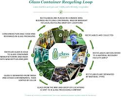 glass facts