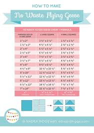 How To Create A Size Chart Pin On Quilting