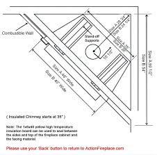 corner gas fireplace dimensions fireplce frme nd ides small corner gas fireplace  dimensions . corner gas fireplace dimensions ...