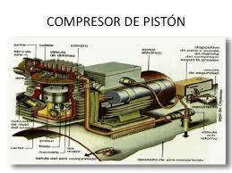 compresor de aire partes. compresor de pistÓn compresor de aire partes