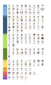 Shiny Pokemon Go Infographic Download Infographic Ideas