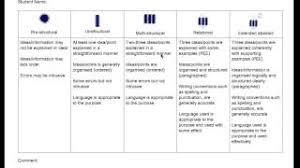 Persuasive Essay Rubric 2 Persuasive Essay Writing Rubrics