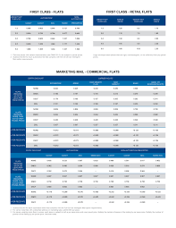 2019 Postage Rate Chart Printable 2019 Postage Rates 02 Gms