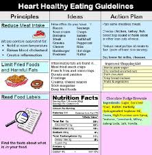 Diet Chart For Heart And Diabetic Patients Cardiac Diabetic Diet Plan Cardiac Diabetic Diet Meals