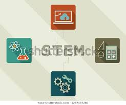 Stem Stock Chart Stem Concept Chart Science Technology Engineering Stock