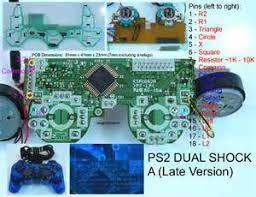 similiar ps joystick diagram keywords ps2 controller diagram joystick port wiring diagram wiring diagrams