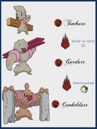 Pokemon Jynx Evolution Chart Litleo Evolution Level Litleo Evolution Chart Timburr