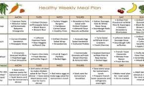 Complete Diet Chart To Reduce Weight Very Fast Diet Chart
