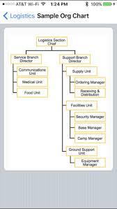 Ems Ics Chart Nims Ics Guide