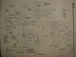 troubleshooting 77 hornet amx rally pack wiring schematic