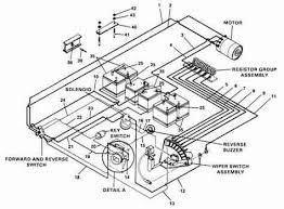 1989 club car wiring diagram great engine wiring diagram schematic • linode lon clara rgwm co uk 1989 club car wiring diagram rh linode lon clara rgwm