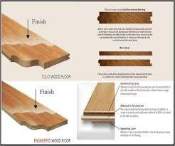 impressive wood flooring engineered vs solid great engineered hardwood vs solid engineered or solid hardwood