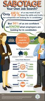 best images about job search strategies job seeker vs hiring manage the mismatch