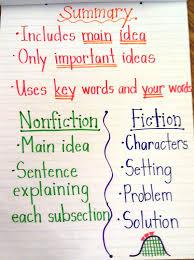 Fiction Vs Nonfiction Anchor Chart Eclectic Educating Nonfiction Summary
