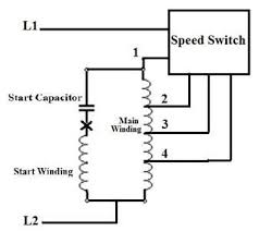 fan motor wiring diagram fan wiring diagrams online fan motor wiring diagram