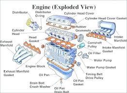 motor engine diagram motorcycle parts stop wiring basic car diagrams medium size of motorcycle engine diagram motor parts stop wiring basic car diagrams diesel e cylinder
