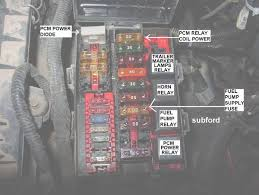 horn fuse ford truck fanatics that is for a 1994 here is a diagram