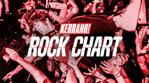 Kerrang Official Rock Chart The Kerrang Rock Chart Kerrang