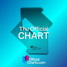 Official Charts On Apple Music