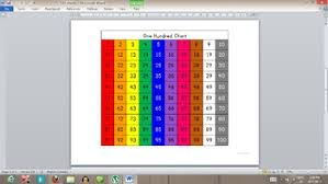100 Chart Coloring Pages Free Hundred Chart Colour And Black White 100 Charts