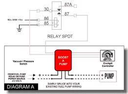 porsche 996 fuel gauge wiring porsche automotive wiring diagrams 47624660d1212776561 kb bap nitrous wiring diagram b