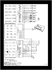 ecu wiring diagrams ecu wiring diagrams
