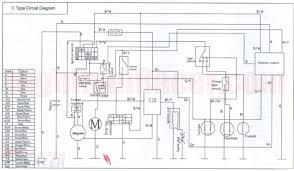 2006 chinese atv wiring diagram wire center \u2022 bmx 90cc atv wiring diagram 2006 chinese atv wiring diagram wiring library rh evevo co mini atv wiring diagram tao tao