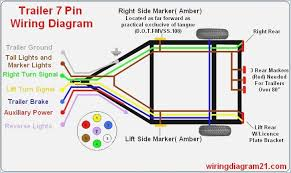 7 pin trailer plug light wiring diagram color code of trailer trailer harness wiring troubleshooting at Trailer Harness Wiring