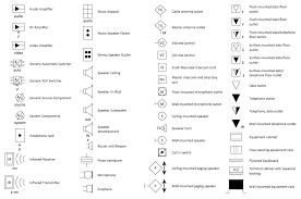 design elements and audio