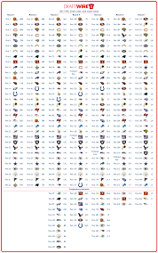 Nfl Draft Point Chart Trade Up And Trade Downs 2017 Nfl Draft Value Chart 1