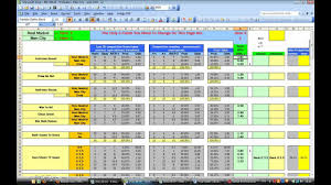 1x2 Home Draw Away Expected Odds Calculation Setting Of Market Prices