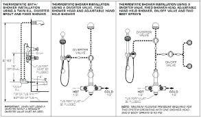 2 way shower diverter valve 1 2 inch three way shower head valve shower fixtures with diverter valve shower diverter valve diagram