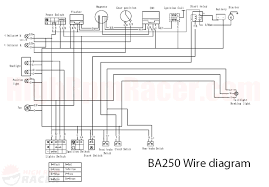 wiring diagram for chinese 110 atv the cool yamaha carlplant chinese atv wiring diagram 50cc at Chinese 110 Atv Wiring Diagram